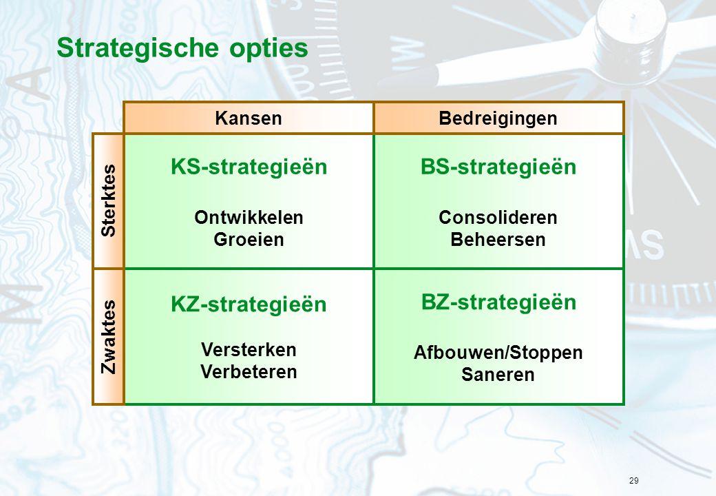 29 Strategische opties BS-strategieën Consolideren Beheersen KS-strategieën Ontwikkelen Groeien KZ-strategieën Versterken Verbeteren BZ-strategieën Af