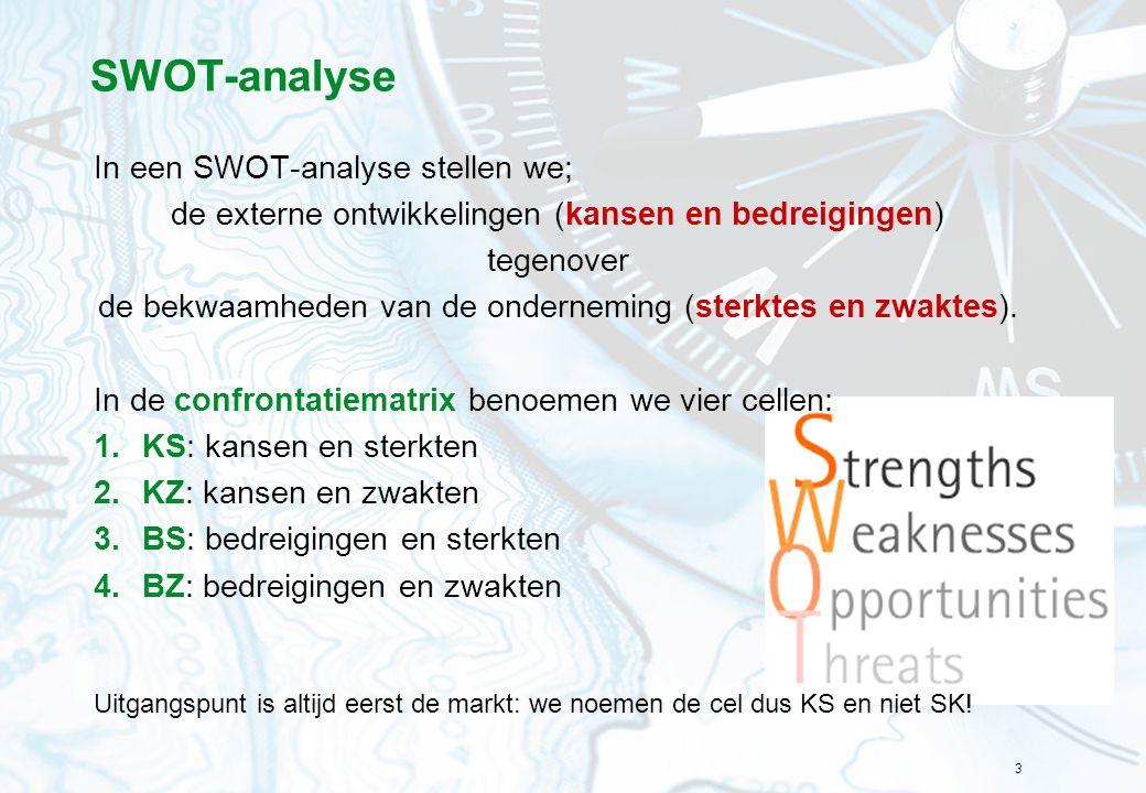 3 SWOT-analyse In een SWOT-analyse stellen we; de externe ontwikkelingen (kansen en bedreigingen) tegenover de bekwaamheden van de onderneming (sterkt