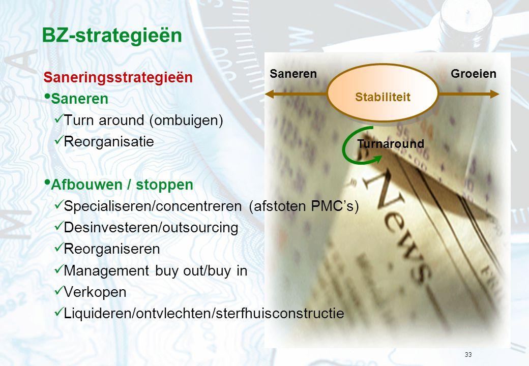 33 BZ-strategieën Saneringsstrategieën Saneren Turn around (ombuigen) Reorganisatie Afbouwen / stoppen Specialiseren/concentreren (afstoten PMC's) Des