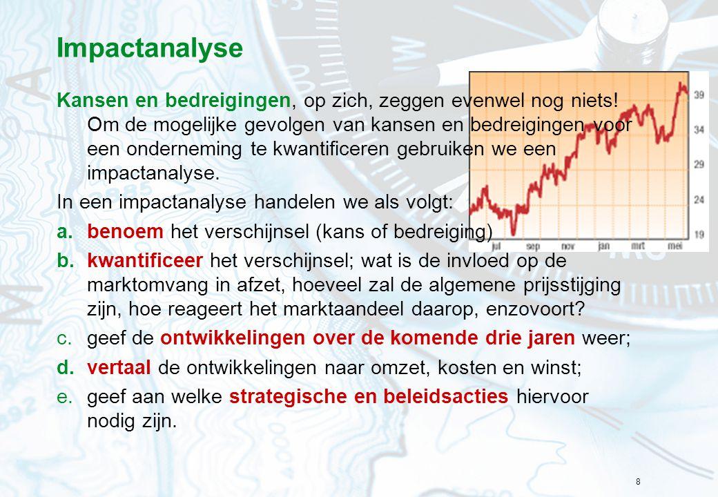 29 Strategische opties BS-strategieën Consolideren Beheersen KS-strategieën Ontwikkelen Groeien KZ-strategieën Versterken Verbeteren BZ-strategieën Afbouwen/Stoppen Saneren KansenBedreigingen Sterktes Zwaktes