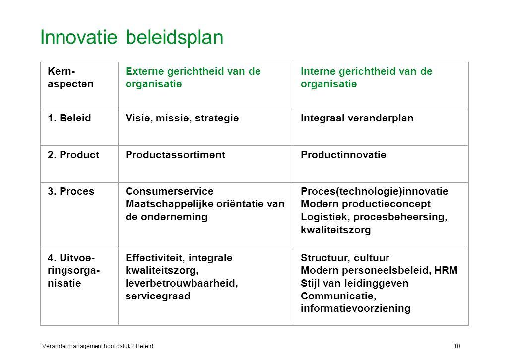 Verandermanagement hoofdstuk 2 Beleid10 Innovatie beleidsplan Kern- aspecten Externe gerichtheid van de organisatie Interne gerichtheid van de organisatie 1.