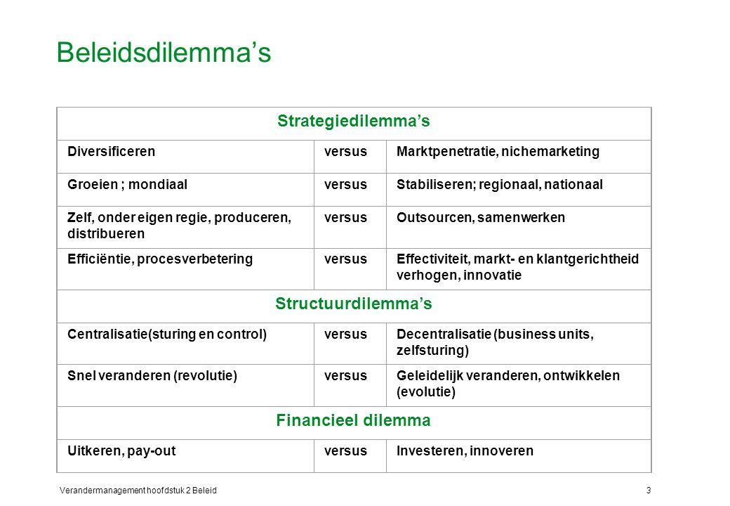 Verandermanagement hoofdstuk 2 Beleid3 Beleidsdilemma's Strategiedilemma's DiversificerenversusMarktpenetratie, nichemarketing Groeien ; mondiaalversusStabiliseren; regionaal, nationaal Zelf, onder eigen regie, produceren, distribueren versusOutsourcen, samenwerken Efficiëntie, procesverbeteringversusEffectiviteit, markt- en klantgerichtheid verhogen, innovatie Structuurdilemma's Centralisatie(sturing en control)versusDecentralisatie (business units, zelfsturing) Snel veranderen (revolutie)versusGeleidelijk veranderen, ontwikkelen (evolutie) Financieel dilemma Uitkeren, pay-outversusInvesteren, innoveren