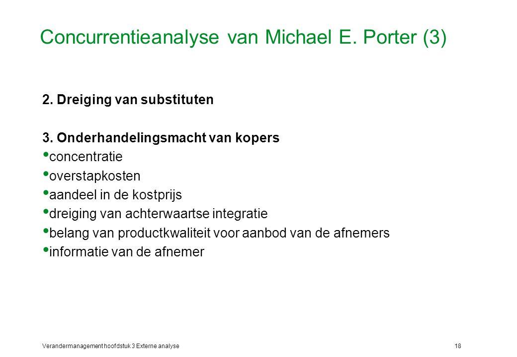 Verandermanagement hoofdstuk 3 Externe analyse18 Concurrentieanalyse van Michael E. Porter (3) 2. Dreiging van substituten 3. Onderhandelingsmacht van