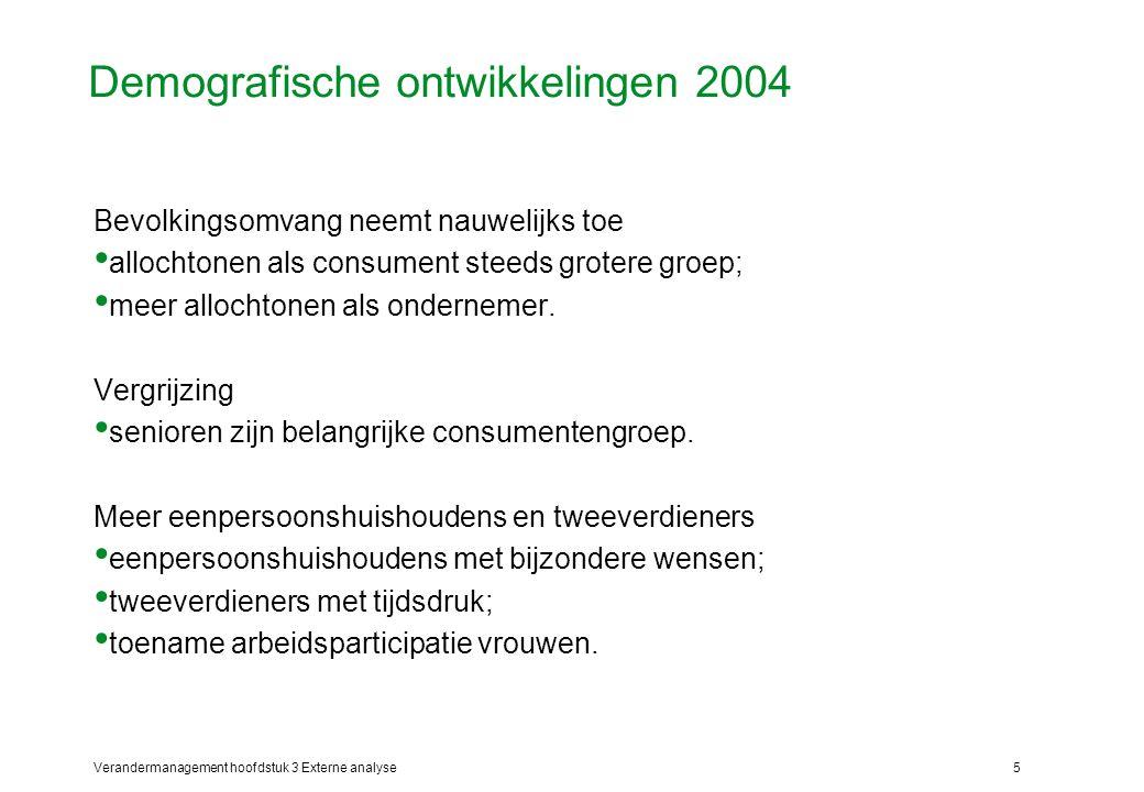 Verandermanagement hoofdstuk 3 Externe analyse5 Demografische ontwikkelingen 2004 Bevolkingsomvang neemt nauwelijks toe allochtonen als consument stee