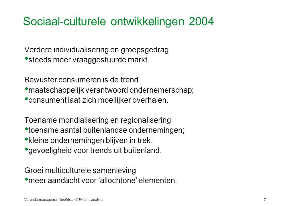 Verandermanagement hoofdstuk 3 Externe analyse8 Technologische ontwikkelingen 2004 Nieuwe markten door automatisering automatisering blijft toenemen; kloof tussen grote en kleine ondernemers wordt kleiner.