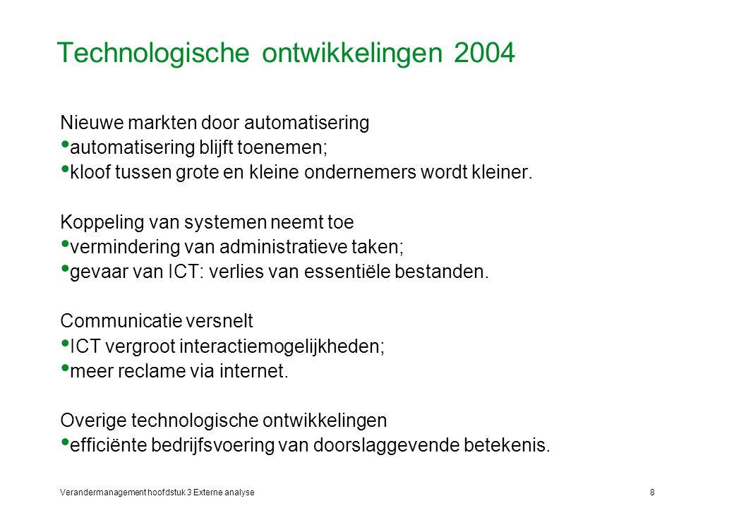 Verandermanagement hoofdstuk 3 Externe analyse8 Technologische ontwikkelingen 2004 Nieuwe markten door automatisering automatisering blijft toenemen;
