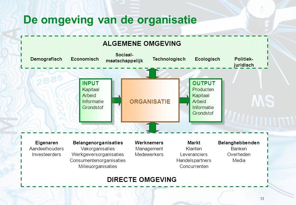 13 De omgeving van de organisatie OUTPUT Producten Kapitaal Arbeid Informatie Grondstof OUTPUT Producten Kapitaal Arbeid Informatie Grondstof INPUT Ka