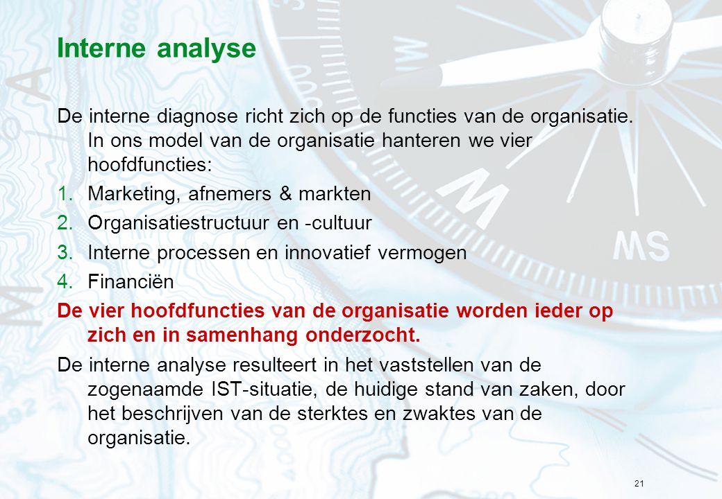 21 Interne analyse De interne diagnose richt zich op de functies van de organisatie. In ons model van de organisatie hanteren we vier hoofdfuncties: 1