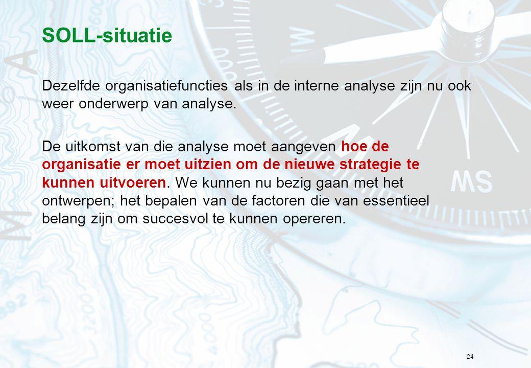 24 SOLL-situatie Dezelfde organisatiefuncties als in de interne analyse zijn nu ook weer onderwerp van analyse. De uitkomst van die analyse moet aange