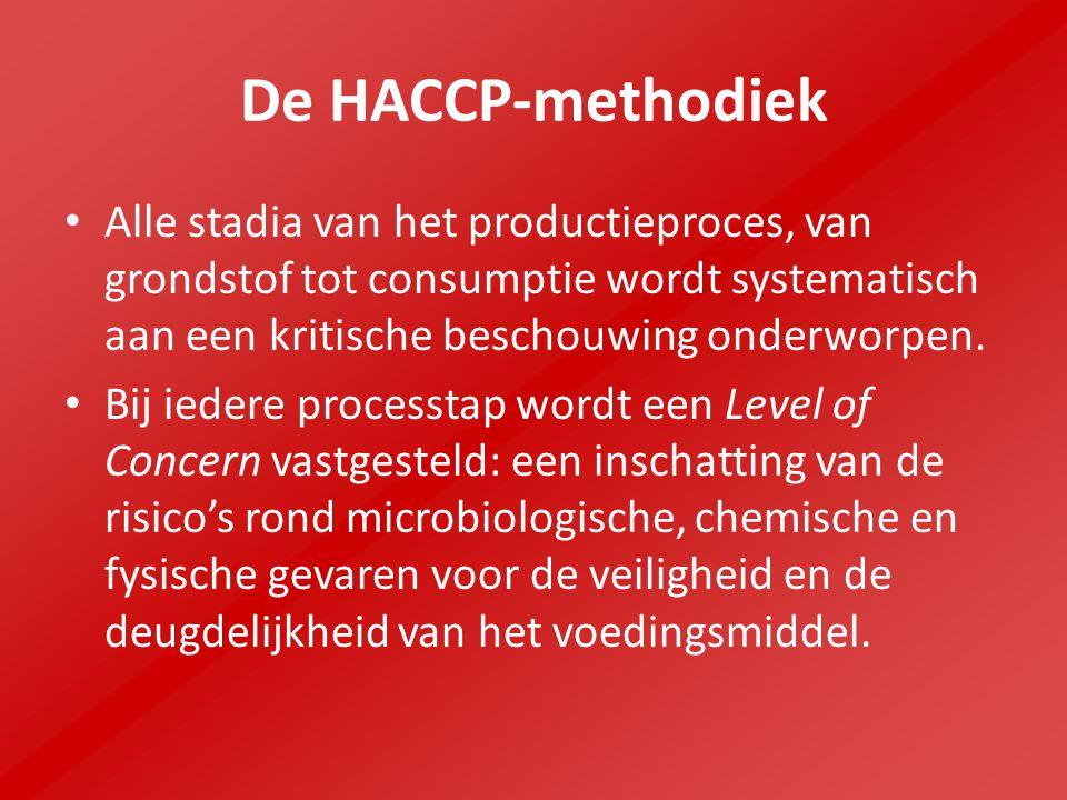 De HACCP-methodiek Alle stadia van het productieproces, van grondstof tot consumptie wordt systematisch aan een kritische beschouwing onderworpen.