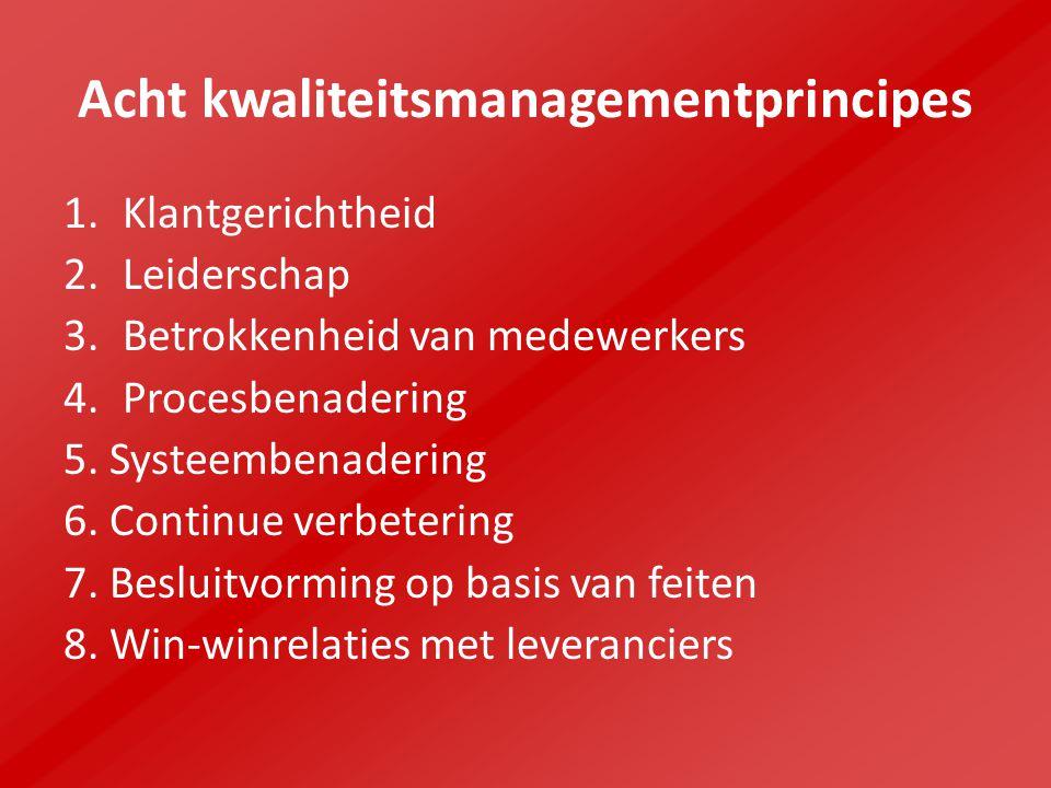 Acht kwaliteitsmanagementprincipes 1.Klantgerichtheid 2.Leiderschap 3.Betrokkenheid van medewerkers 4.Procesbenadering 5.