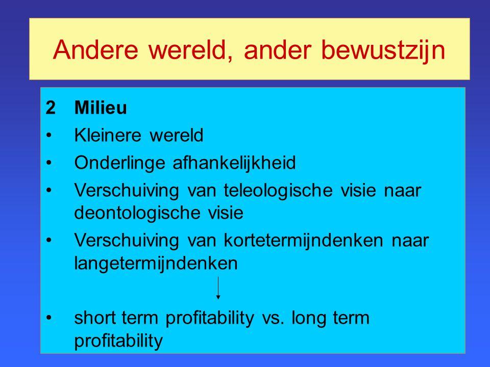 2Milieu Kleinere wereld Onderlinge afhankelijkheid Verschuiving van teleologische visie naar deontologische visie Verschuiving van kortetermijndenken naar langetermijndenken short term profitability vs.