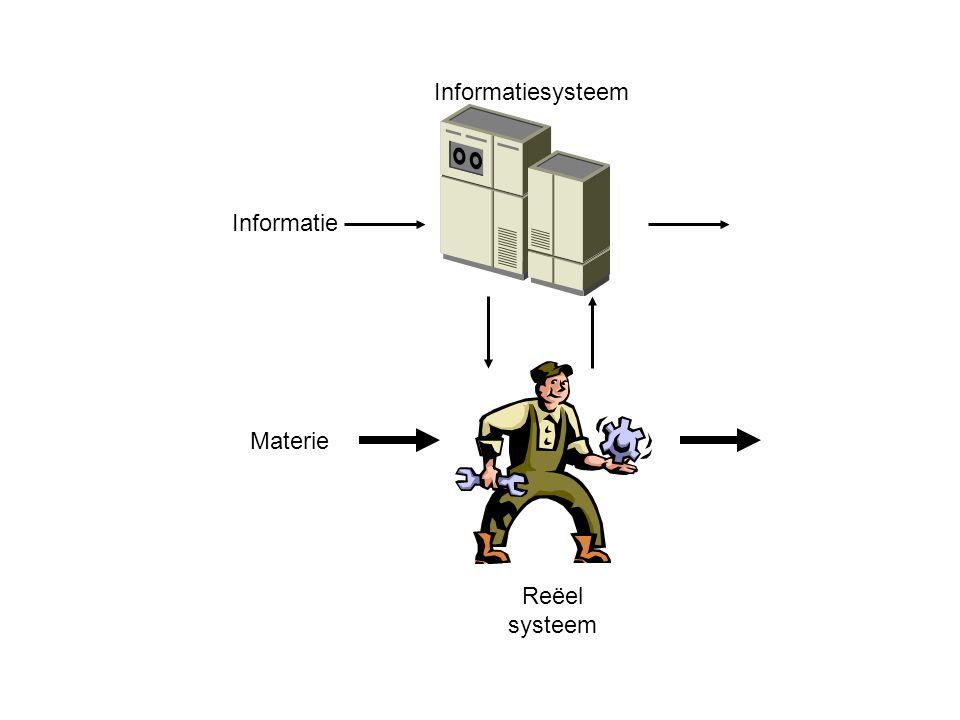 Informatiesysteem Reëel systeem Materie Informatie