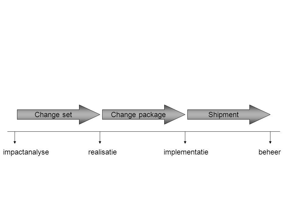 Change setChange packageShipment impactanalyserealisatieimplementatiebeheer