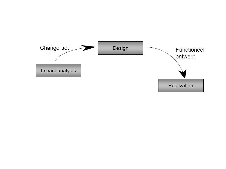 Impact analysis Design Realization Change set Functioneel ontwerp