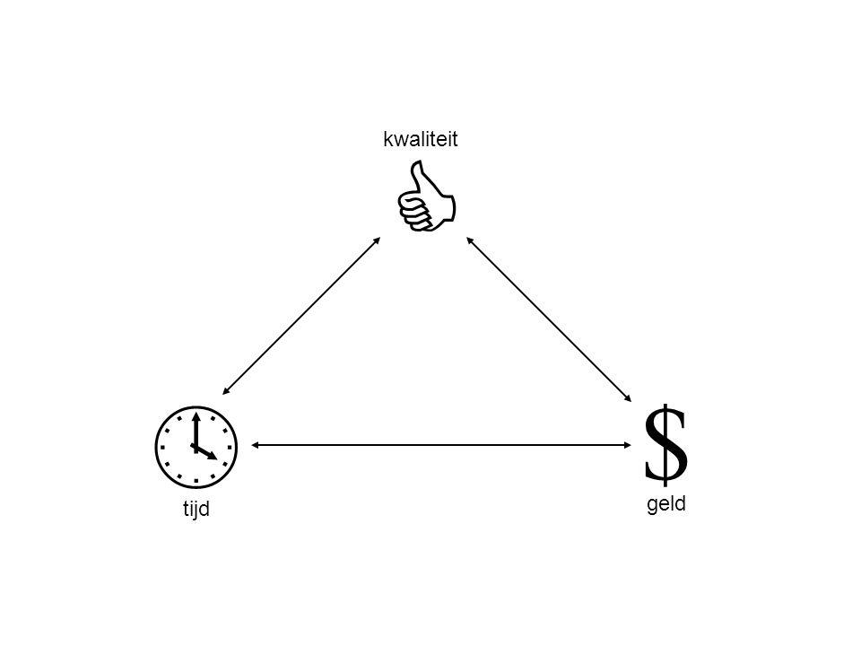 $   tijd geld kwaliteit