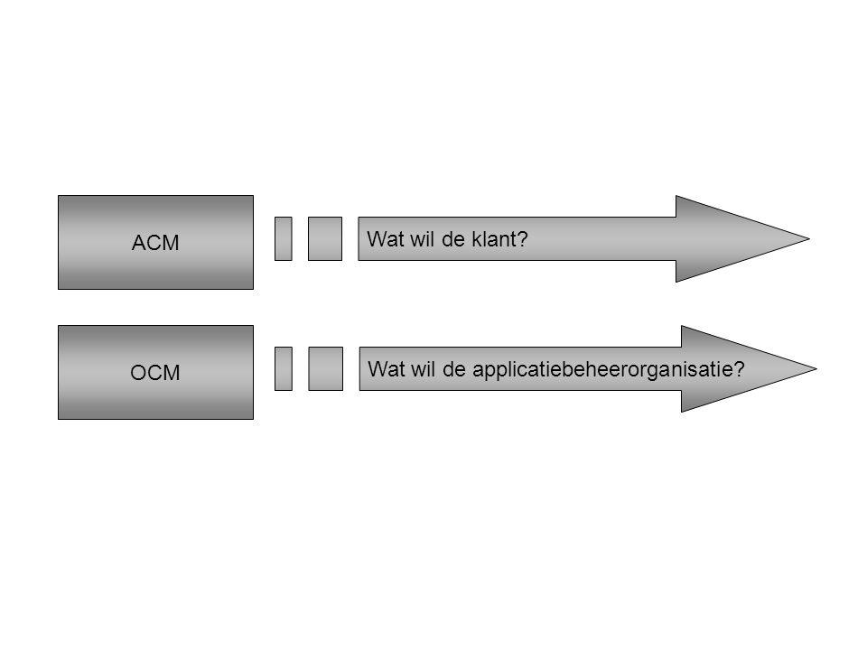 ACM Wat wil de klant? OCM Wat wil de applicatiebeheerorganisatie?