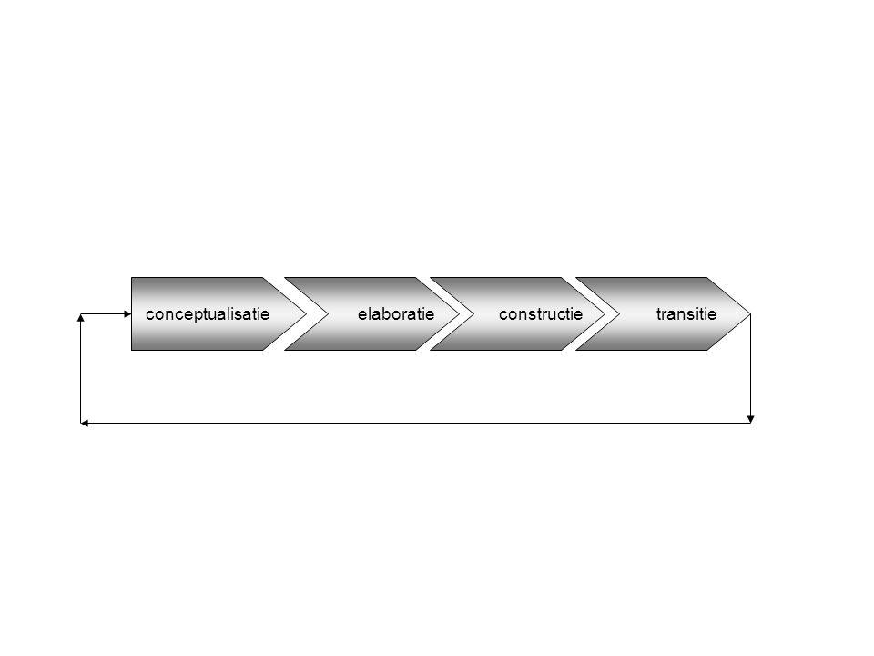 conceptualisatie elaboratie constructie transitie