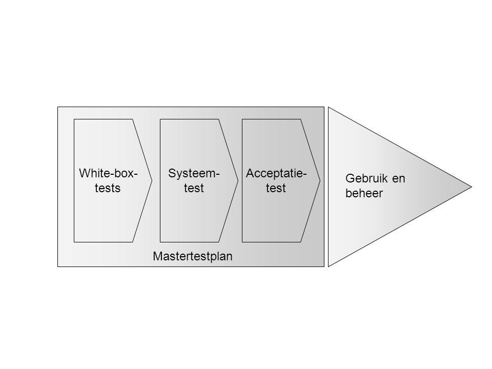 Acceptatie- test Systeem- test White-box- tests Mastertestplan Gebruik en beheer