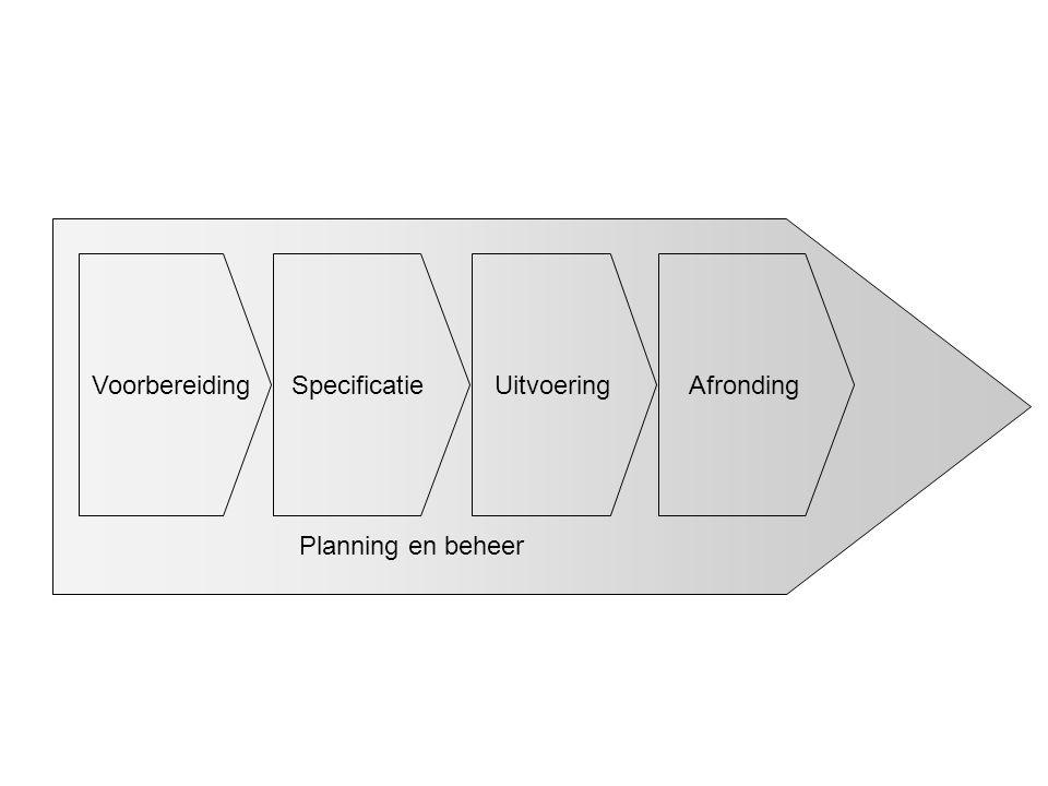 AfrondingUitvoeringSpecificatie Planning en beheer Voorbereiding
