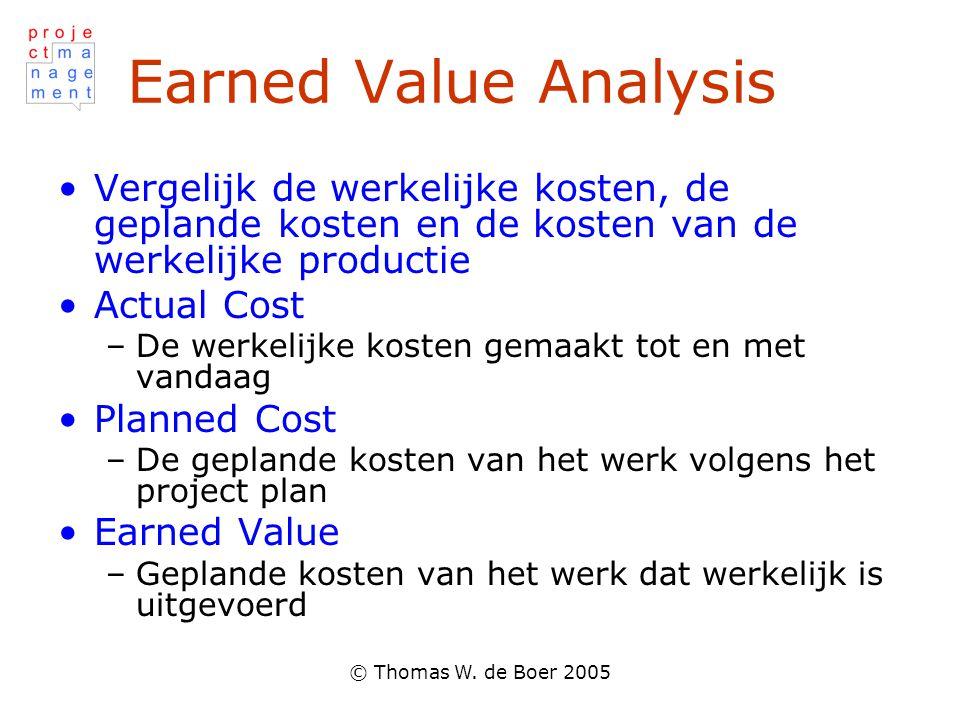 © Thomas W. de Boer 2005 Earned Value Analysis Vergelijk de werkelijke kosten, de geplande kosten en de kosten van de werkelijke productie Actual Cost