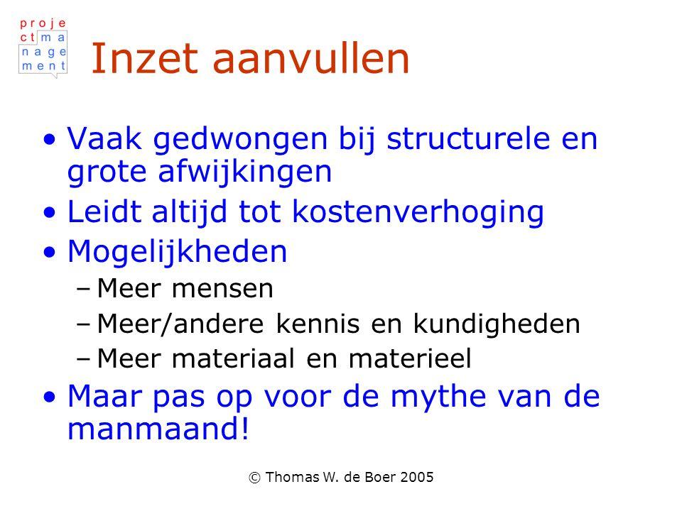 © Thomas W. de Boer 2005 Inzet aanvullen Vaak gedwongen bij structurele en grote afwijkingen Leidt altijd tot kostenverhoging Mogelijkheden –Meer mens