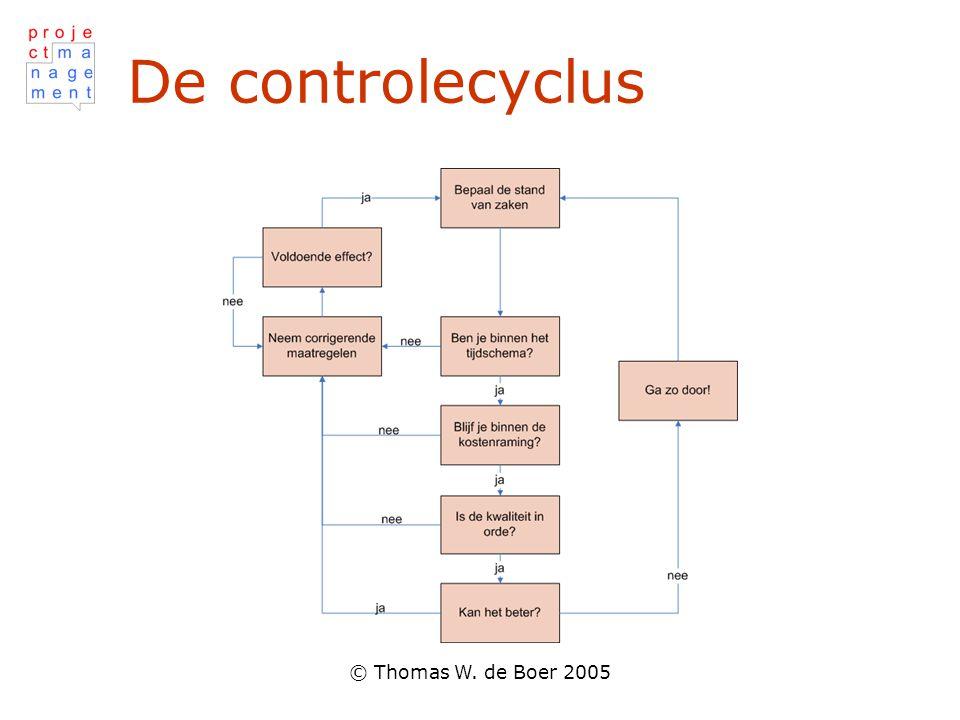 © Thomas W. de Boer 2005 De controlecyclus