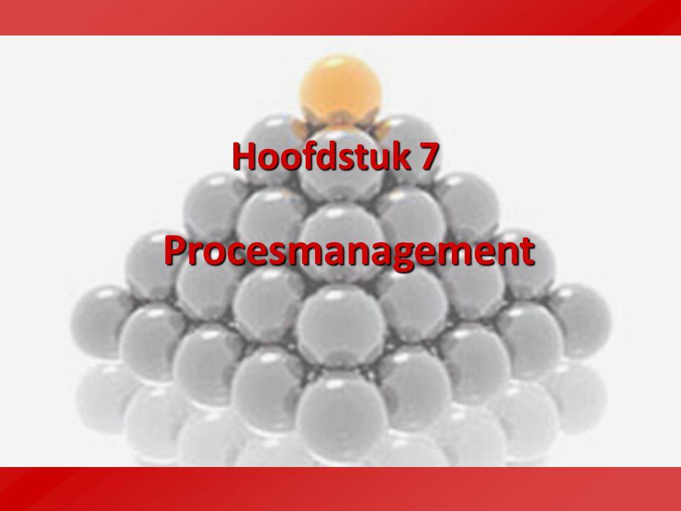 Organisatie van processen Het management moet bedrijfsdoelstellingen formuleren en verwezenlijken.