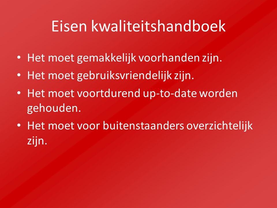 Eisen kwaliteitshandboek Het moet gemakkelijk voorhanden zijn.