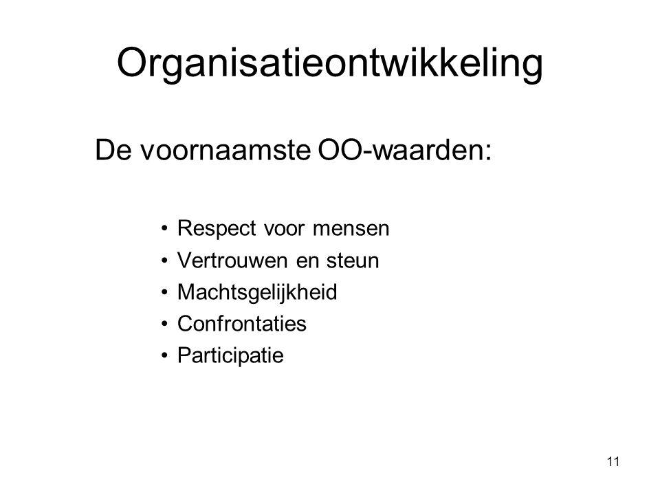 11 Organisatieontwikkeling De voornaamste OO-waarden: Respect voor mensen Vertrouwen en steun Machtsgelijkheid Confrontaties Participatie