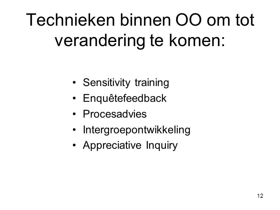 12 Technieken binnen OO om tot verandering te komen: Sensitivity training Enquêtefeedback Procesadvies Intergroepontwikkeling Appreciative Inquiry