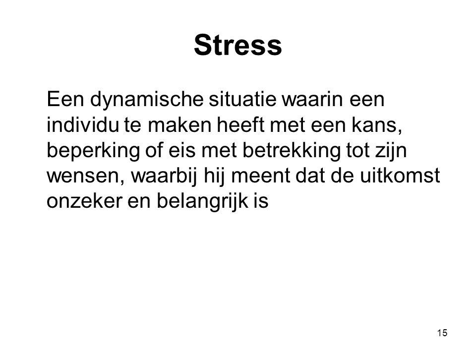15 Stress Een dynamische situatie waarin een individu te maken heeft met een kans, beperking of eis met betrekking tot zijn wensen, waarbij hij meent