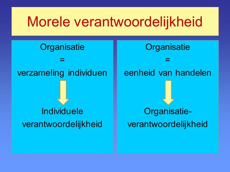 Morele verantwoordelijkheid Organisatie = verzameling individuen Individuele verantwoordelijkheid Organisatie = eenheid van handelen Organisatie- verantwoordelijkheid
