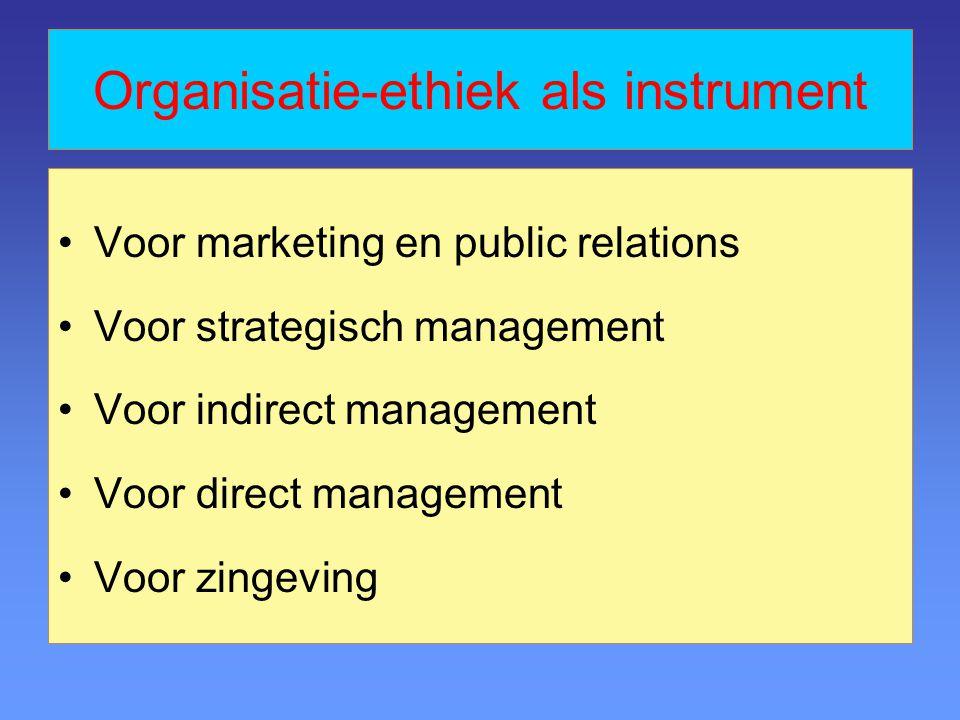 Organisatie-ethiek als instrument Voor marketing en public relations Voor strategisch management Voor indirect management Voor direct management Voor zingeving