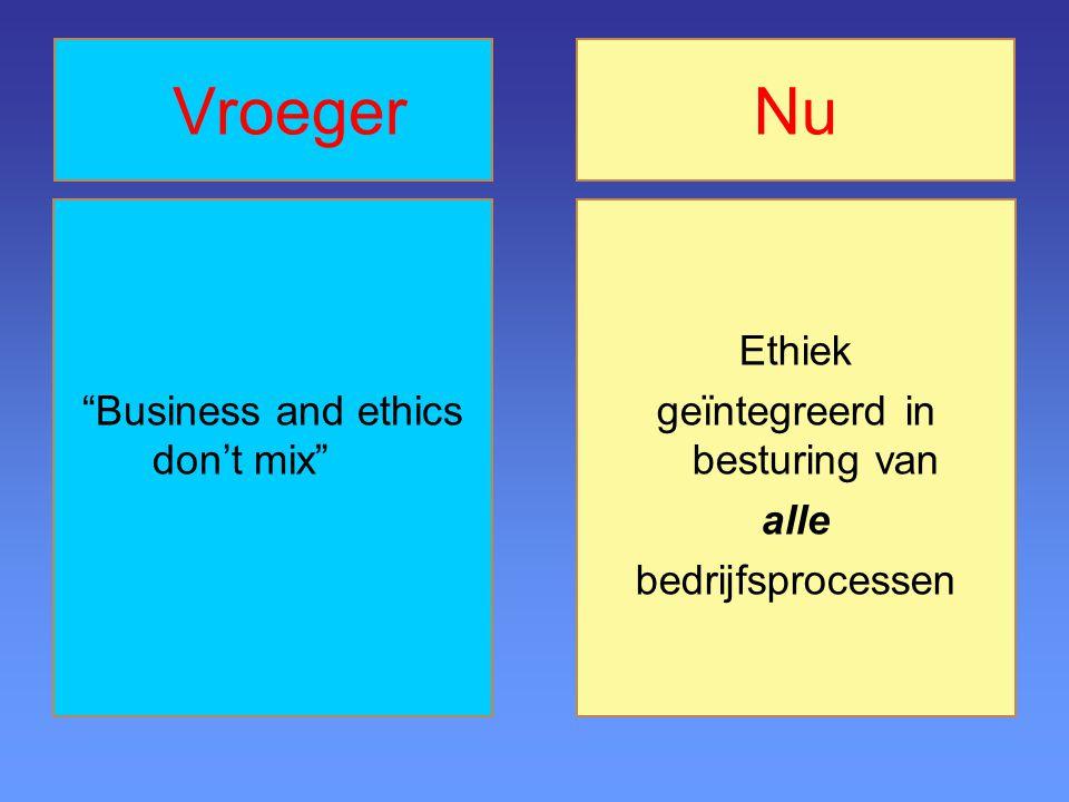 Vroeger Business and ethics don't mix Ethiek geïntegreerd in besturing van alle bedrijfsprocessen Nu