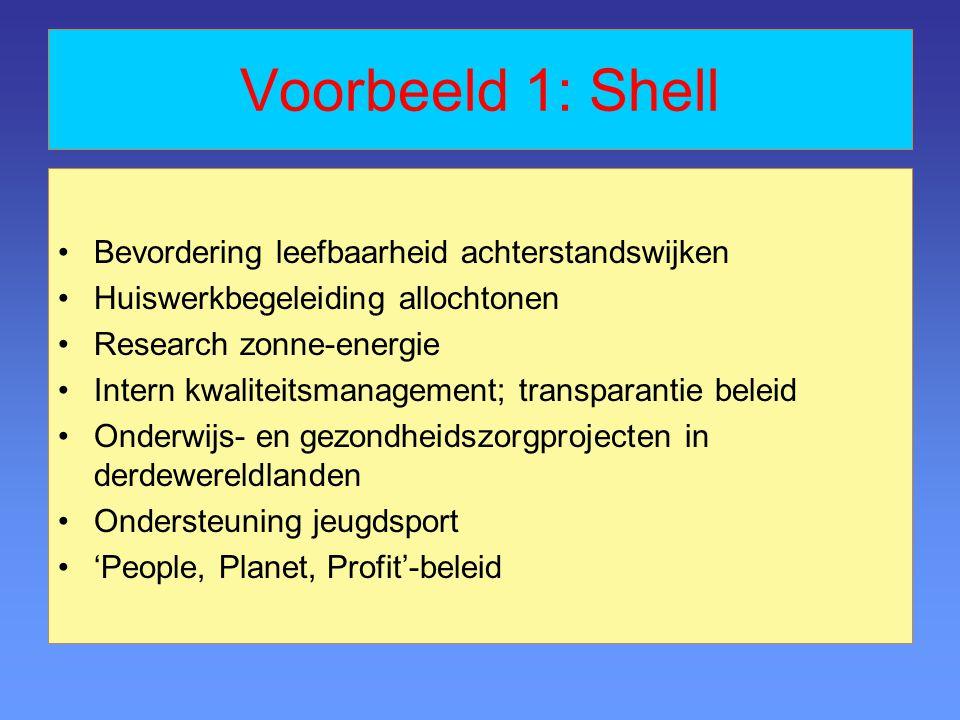 Bevordering leefbaarheid achterstandswijken Huiswerkbegeleiding allochtonen Research zonne-energie Intern kwaliteitsmanagement; transparantie beleid Onderwijs- en gezondheidszorgprojecten in derdewereldlanden Ondersteuning jeugdsport 'People, Planet, Profit'-beleid Voorbeeld 1: Shell
