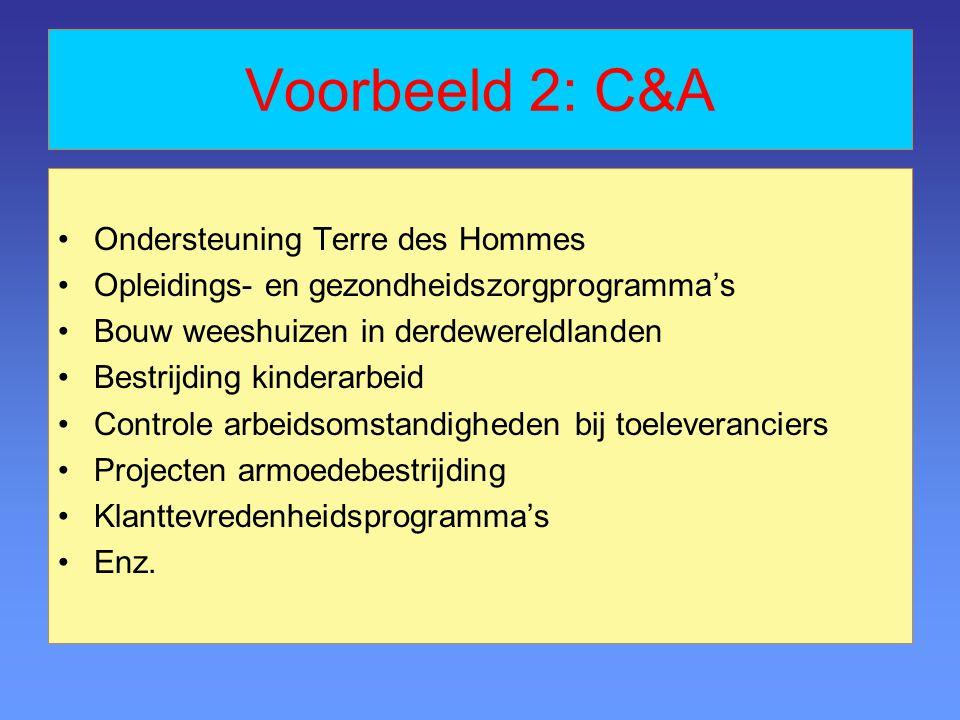 Voorbeeld 2: C&A Ondersteuning Terre des Hommes Opleidings- en gezondheidszorgprogramma's Bouw weeshuizen in derdewereldlanden Bestrijding kinderarbeid Controle arbeidsomstandigheden bij toeleveranciers Projecten armoedebestrijding Klanttevredenheidsprogramma's Enz.