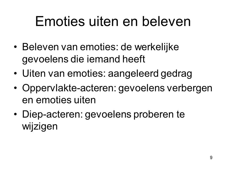 9 Emoties uiten en beleven Beleven van emoties: de werkelijke gevoelens die iemand heeft Uiten van emoties: aangeleerd gedrag Oppervlakte-acteren: gev