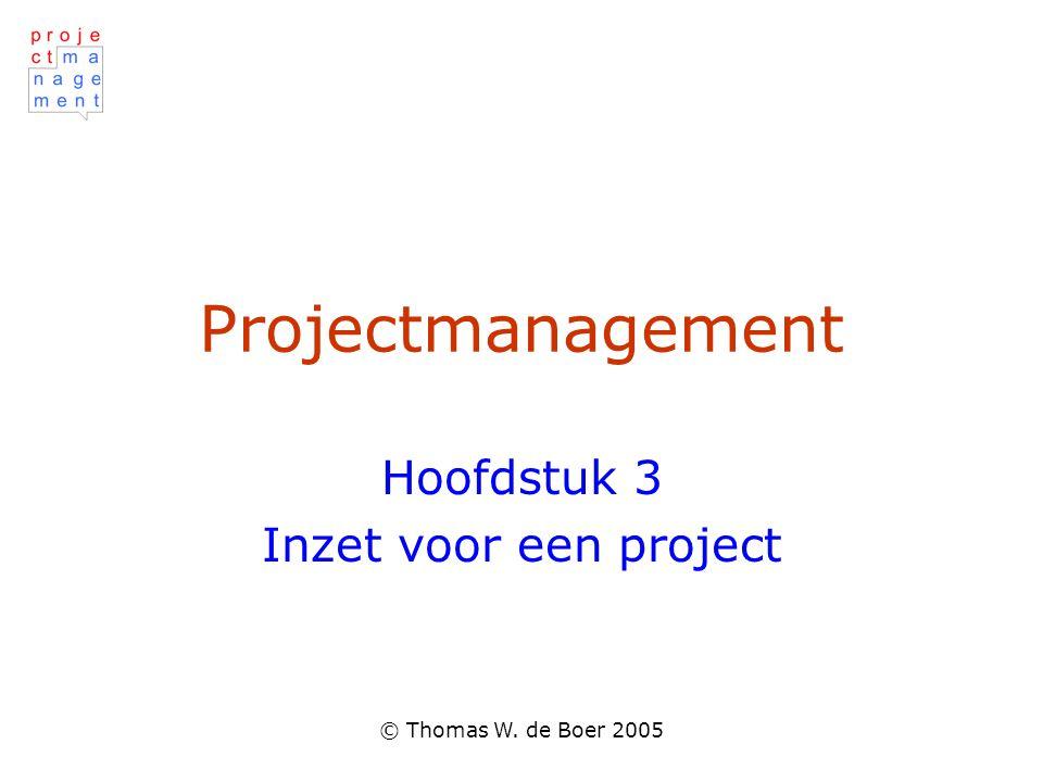 © Thomas W. de Boer 2005 Projectmanagement Hoofdstuk 3 Inzet voor een project
