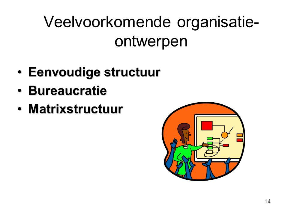 14 Veelvoorkomende organisatie- ontwerpen Eenvoudige structuurEenvoudige structuur BureaucratieBureaucratie MatrixstructuurMatrixstructuur