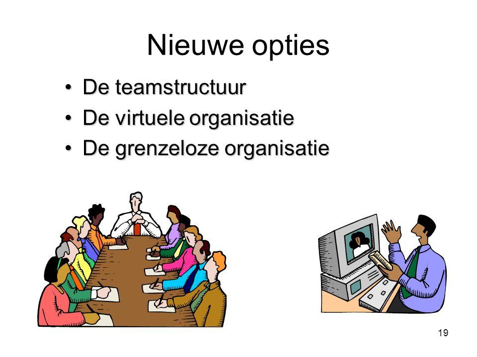 19 Nieuwe opties De teamstructuurDe teamstructuur De virtuele organisatieDe virtuele organisatie De grenzeloze organisatieDe grenzeloze organisatie