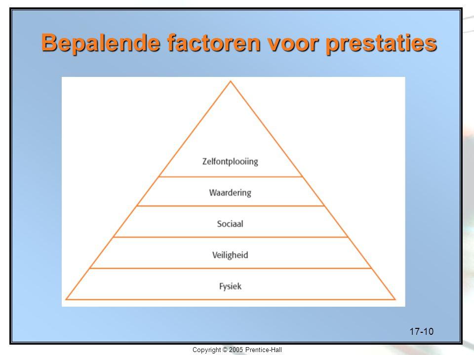 17-10 Copyright © 2005 Prentice-Hall Bepalende factoren voor prestaties