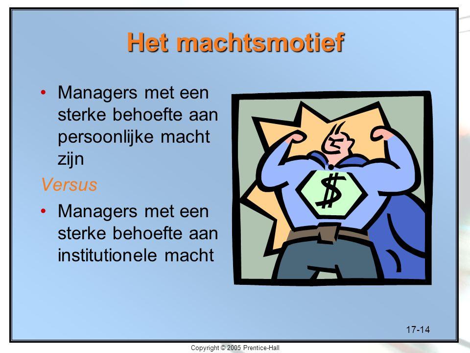 17-14 Copyright © 2005 Prentice-Hall Het machtsmotief Managers met een sterke behoefte aan persoonlijke macht zijn Versus Managers met een sterke beho