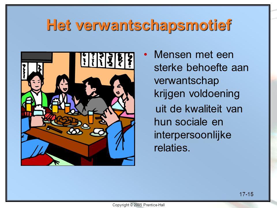17-15 Copyright © 2005 Prentice-Hall Het verwantschapsmotief Mensen met een sterke behoefte aan verwantschap krijgen voldoening uit de kwaliteit van h