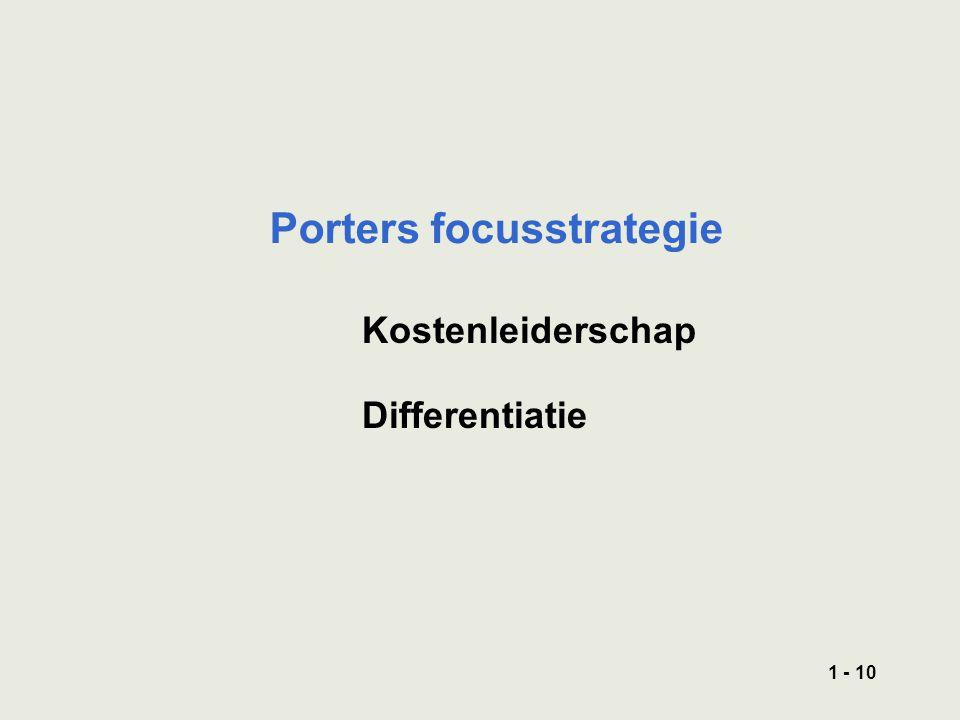 1 - 10 Porters focusstrategie Kostenleiderschap Differentiatie