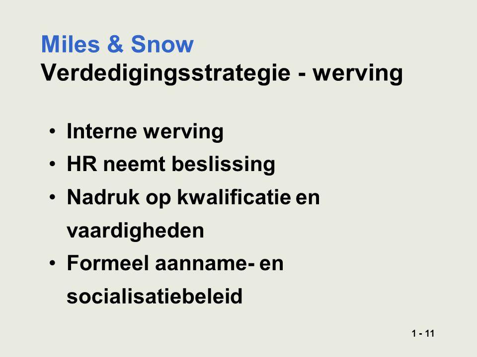 1 - 11 Miles & Snow Verdedigingsstrategie - werving Interne werving HR neemt beslissing Nadruk op kwalificatie en vaardigheden Formeel aanname- en socialisatiebeleid