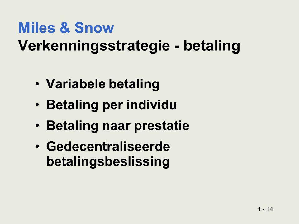 1 - 14 Miles & Snow Verkenningsstrategie - betaling Variabele betaling Betaling per individu Betaling naar prestatie Gedecentraliseerde betalingsbeslissing
