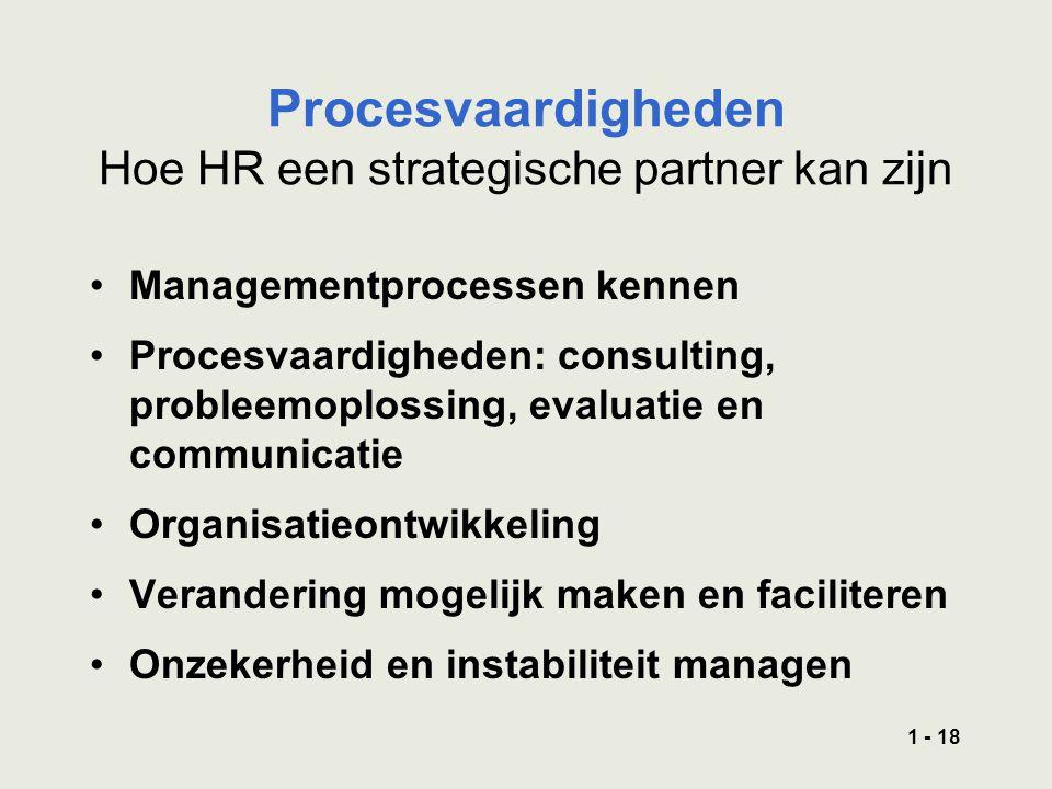 1 - 18 Procesvaardigheden Hoe HR een strategische partner kan zijn Managementprocessen kennen Procesvaardigheden: consulting, probleemoplossing, evaluatie en communicatie Organisatieontwikkeling Verandering mogelijk maken en faciliteren Onzekerheid en instabiliteit managen