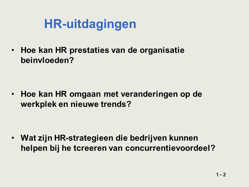 1 - 2 Hoe kan HR prestaties van de organisatie beinvloeden.