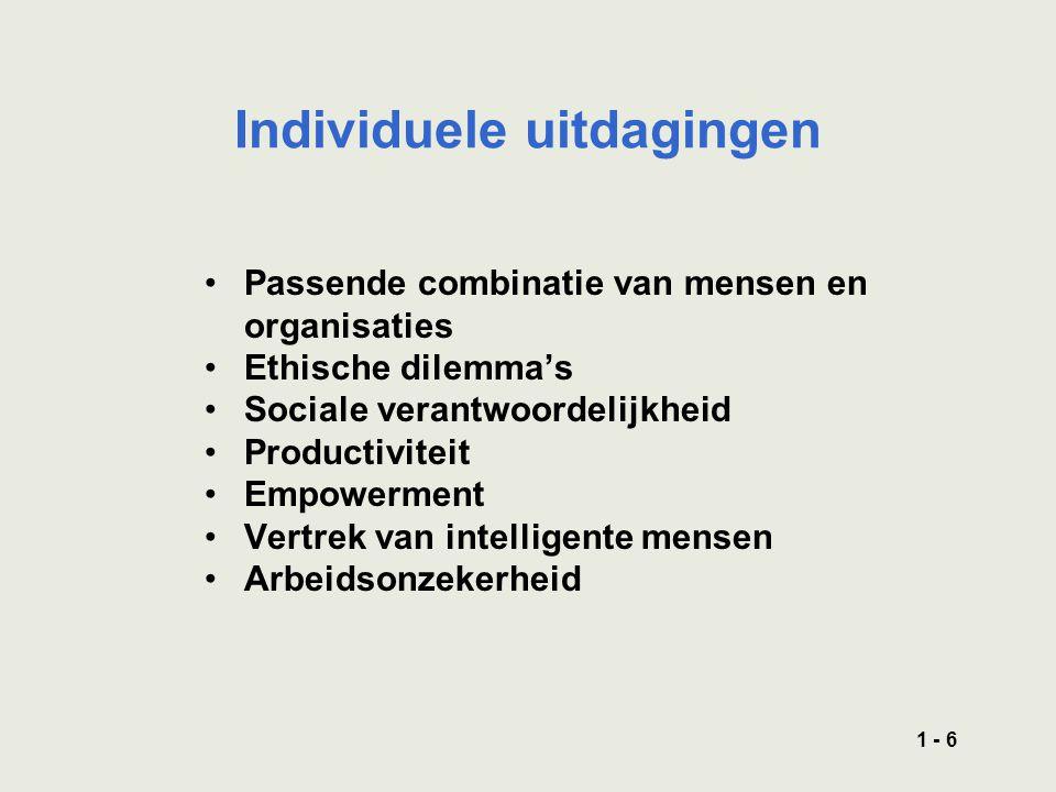 1 - 6 Individuele uitdagingen Passende combinatie van mensen en organisaties Ethische dilemma's Sociale verantwoordelijkheid Productiviteit Empowerment Vertrek van intelligente mensen Arbeidsonzekerheid